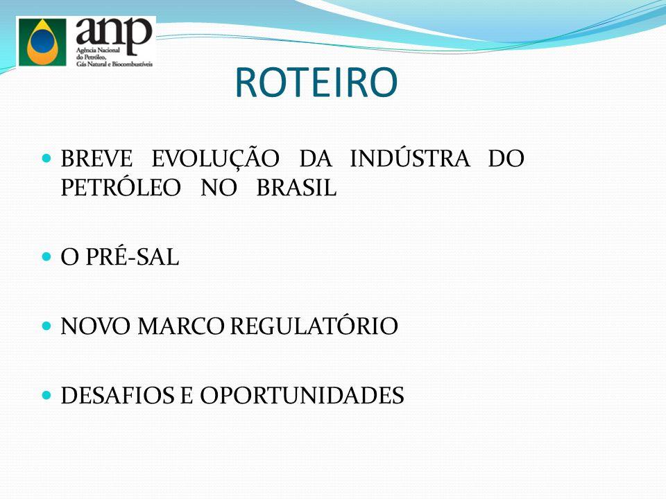 ROTEIRO BREVE EVOLUÇÃO DA INDÚSTRA DO PETRÓLEO NO BRASIL O PRÉ-SAL NOVO MARCO REGULATÓRIO DESAFIOS E OPORTUNIDADES