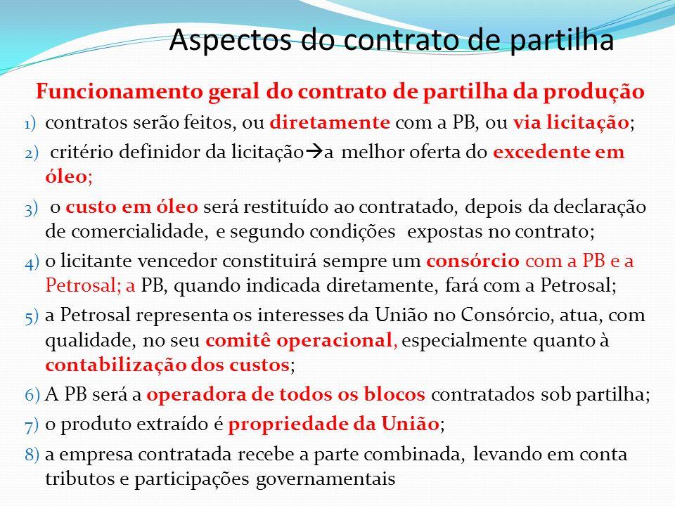 Proposição básica para os três tipos de áreas exploratórias Um sistema misto no Brasil 1.Para a área do pré-sal e áreas estratégicas, (baixo risco exploratório e elevado potencial), adotar o contrato de partilha da produção (em tramitação no Congresso).