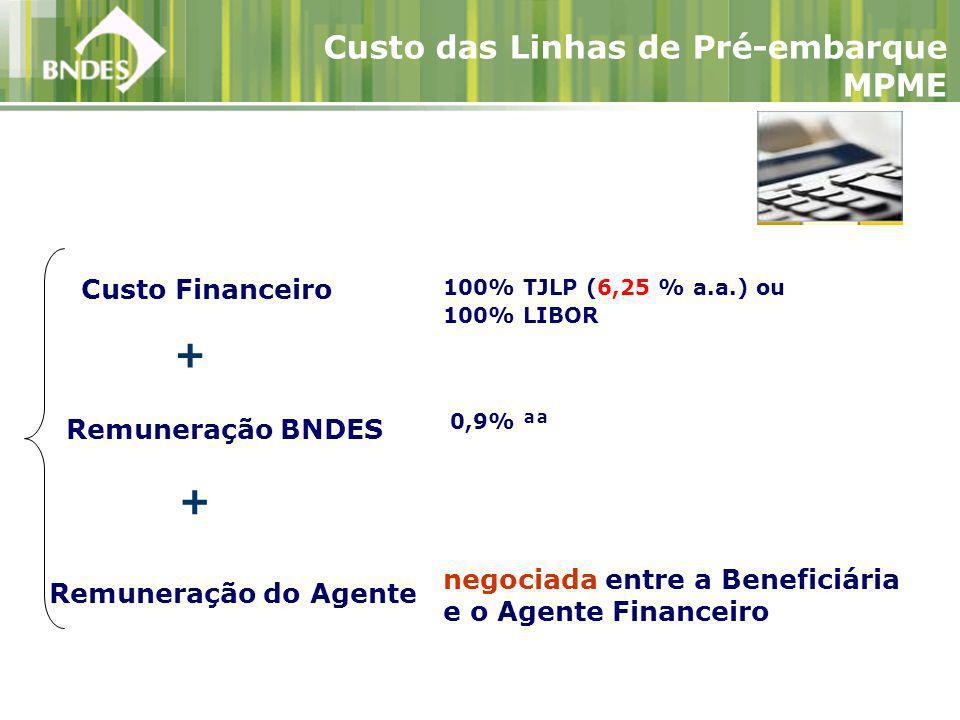 Custo Financeiro Remuneração BNDES + + Remuneração do Agente 100% TJLP (6,25 % a.a.) ou 100% LIBOR 0,9% ªª negociada entre a Beneficiária e o Agente Financeiro Custo das Linhas de Pré-embarque MPME