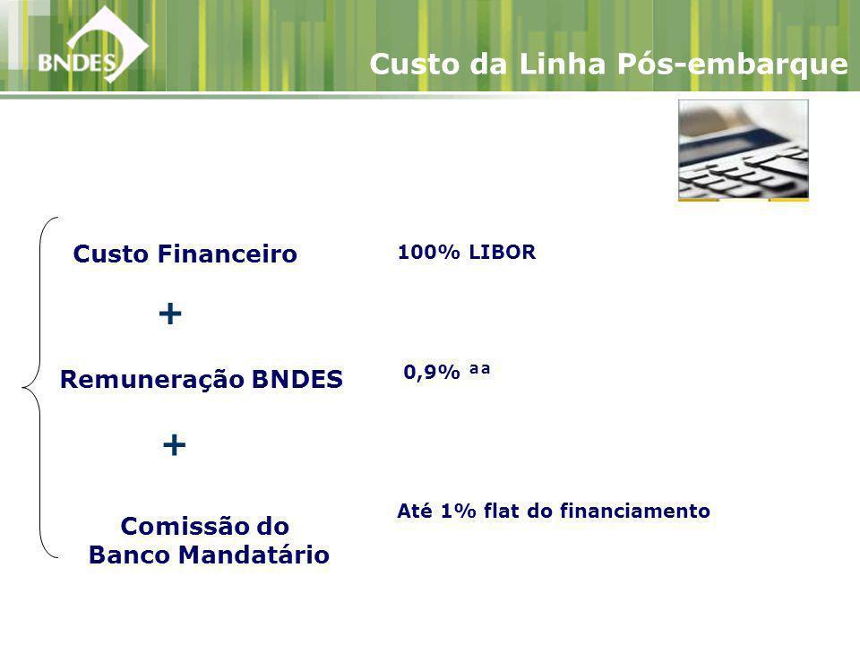 Custo Financeiro Remuneração BNDES + + Comissão do Banco Mandatário 100% LIBOR 0,9% ªª Até 1% flat do financiamento Custo da Linha Pós-embarque