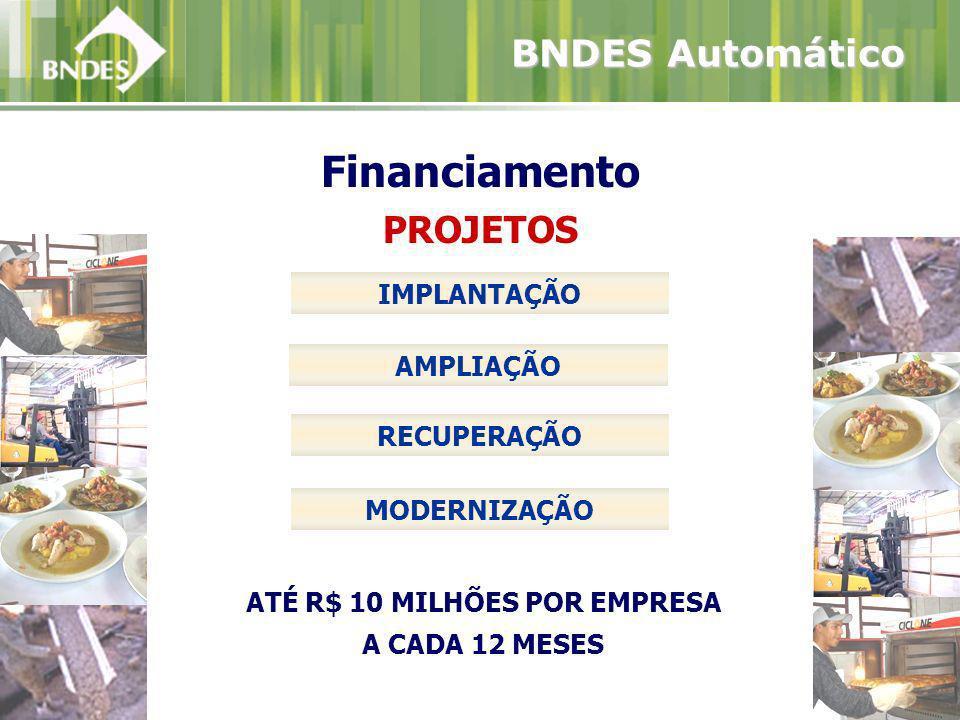 Financiamento PROJETOS IMPLANTAÇÃO AMPLIAÇÃO RECUPERAÇÃO MODERNIZAÇÃO a ATÉ R$ 10 MILHÕES POR EMPRESA A CADA 12 MESES BNDES Automático