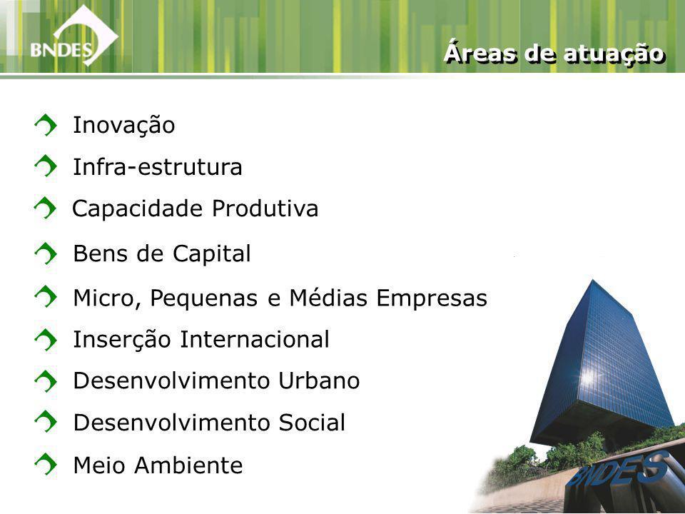 Áreas de atuação Inovação Infra-estrutura Bens de Capital Micro, Pequenas e Médias Empresas Capacidade Produtiva Inserção Internacional Desenvolvimento Urbano Desenvolvimento Social Meio Ambiente