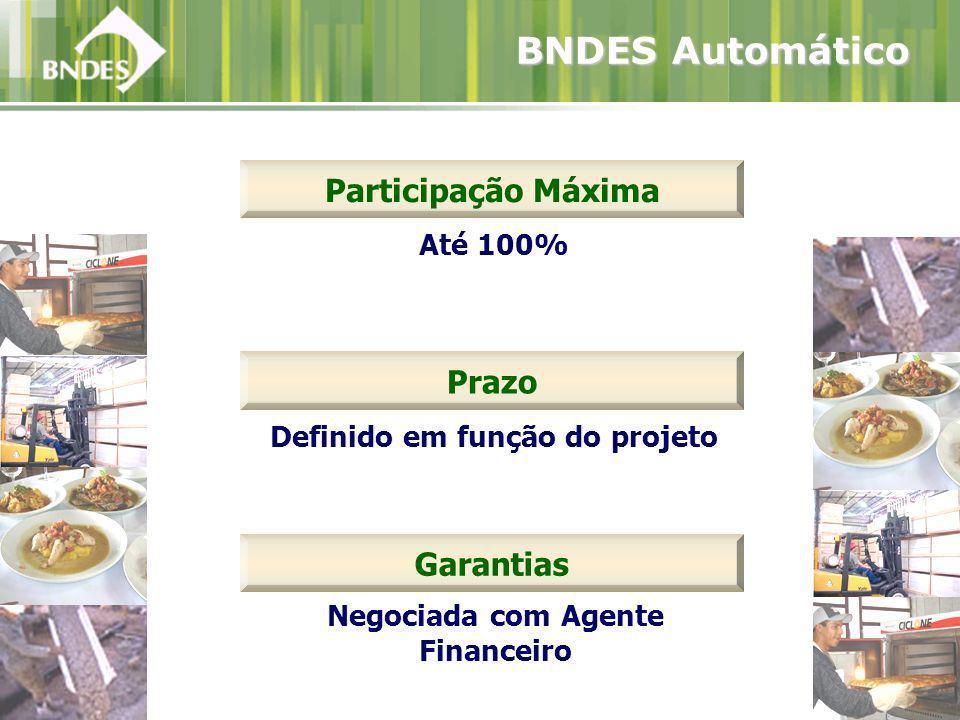 Até 100% Participação Máxima Garantias Negociada com Agente Financeiro Prazo Definido em função do projeto BNDES Automático