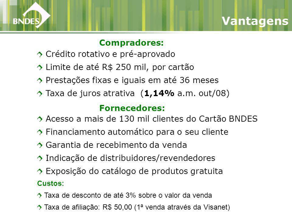 Crédito rotativo e pré-aprovado Limite de até R$ 250 mil, por cartão Prestações fixas e iguais em até 36 meses Taxa de juros atrativa (1,14% a.m.