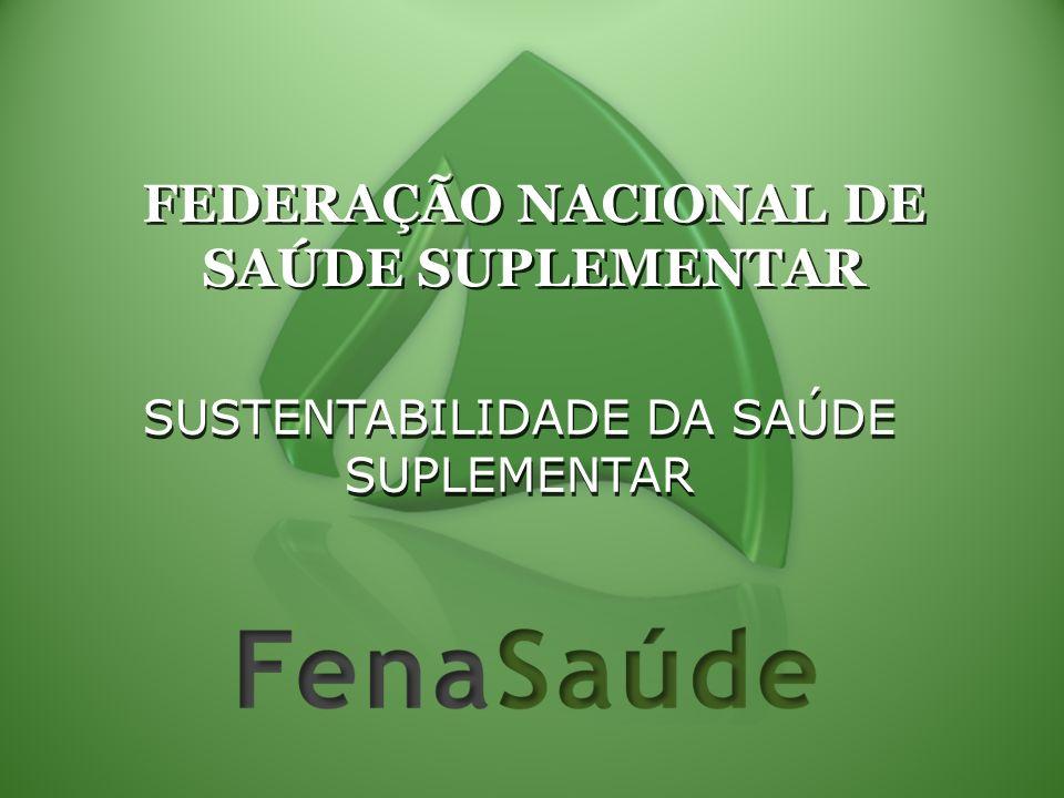 Federação Nacional de Saúde Suplementar Constituída em: 7/fev/07 Sede: Rio de Janeiro/RJ Associadas: 18 grupos empresariais Beneficiários: 17.285.032 (32,4%) – set/09 Constituída em: 7/fev/07 Sede: Rio de Janeiro/RJ Associadas: 18 grupos empresariais Beneficiários: 17.285.032 (32,4%) – set/09 * No mesmo período em 2008: R$ 7,7 bilhões (34%) em despesa assistencial.