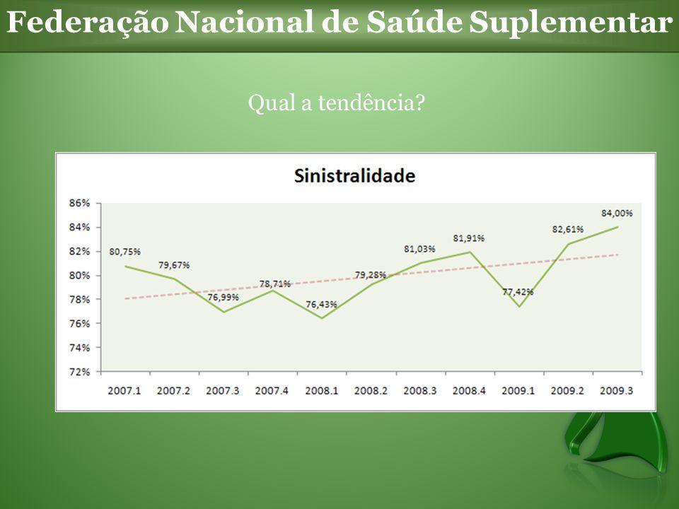 Federação Nacional de Saúde Suplementar Qual a tendência?