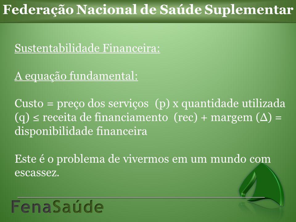 Federação Nacional de Saúde Suplementar Sustentabilidade Financeira: A equação fundamental: Custo = preço dos serviços (p) x quantidade utilizada (q)