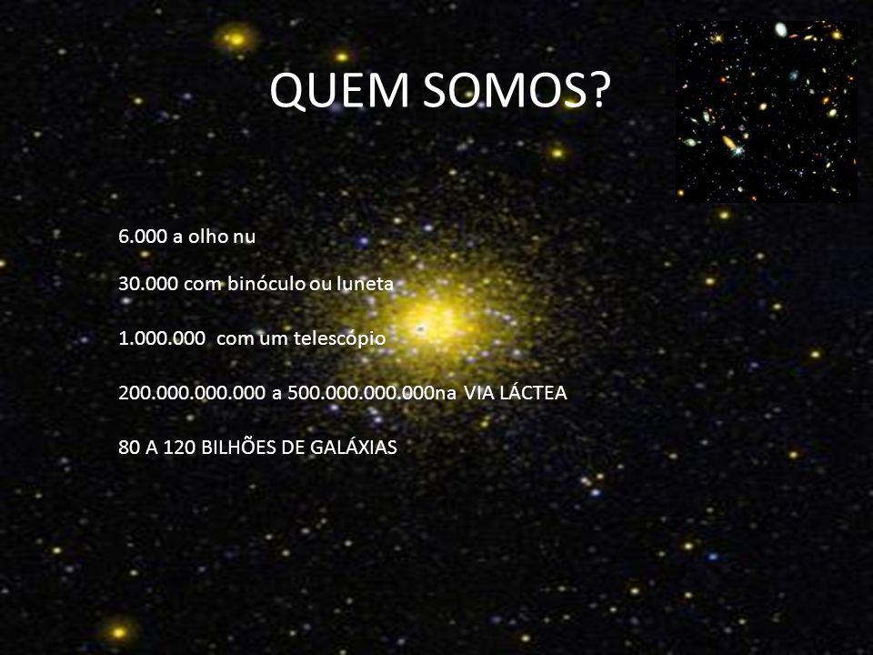 QUEM SOMOS? 6.000 a olho nu 30.000 com binóculo ou luneta 1.000.000 com um telescópio 200.000.000.000 a 500.000.000.000na VIA LÁCTEA 80 A 120 BILHÕES