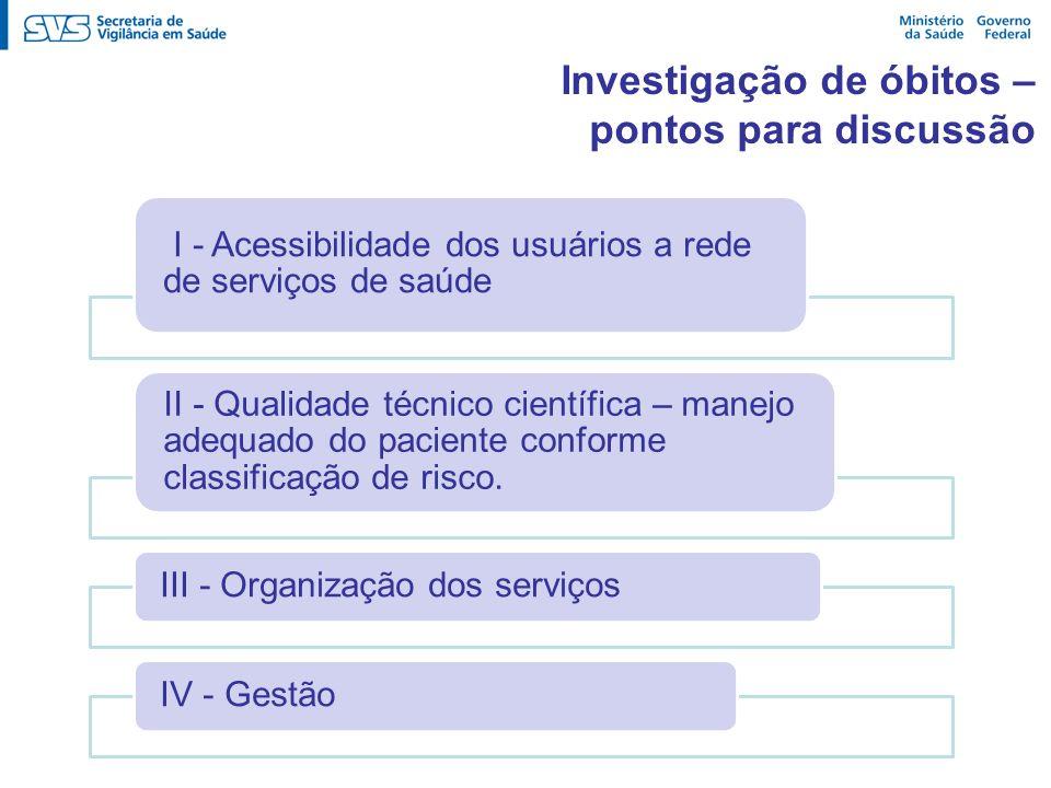 Investigação de óbitos – pontos para discussão I - Acessibilidade dos usuários a rede de serviços de saúde II - Qualidade técnico científica – manejo