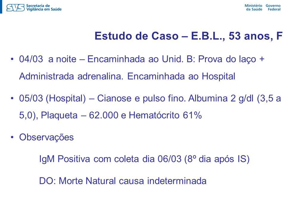 Estudo de Caso – E.B.L., 53 anos, F 04/03 a noite – Encaminhada ao Unid. B: Prova do laço + Administrada adrenalina. Encaminhada ao Hospital 05/03 (Ho