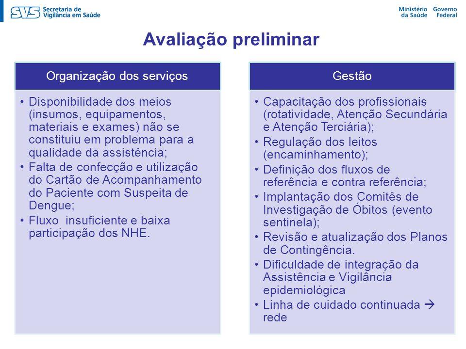 Avaliação preliminar Organização dos serviços Disponibilidade dos meios (insumos, equipamentos, materiais e exames) não se constituiu em problema para