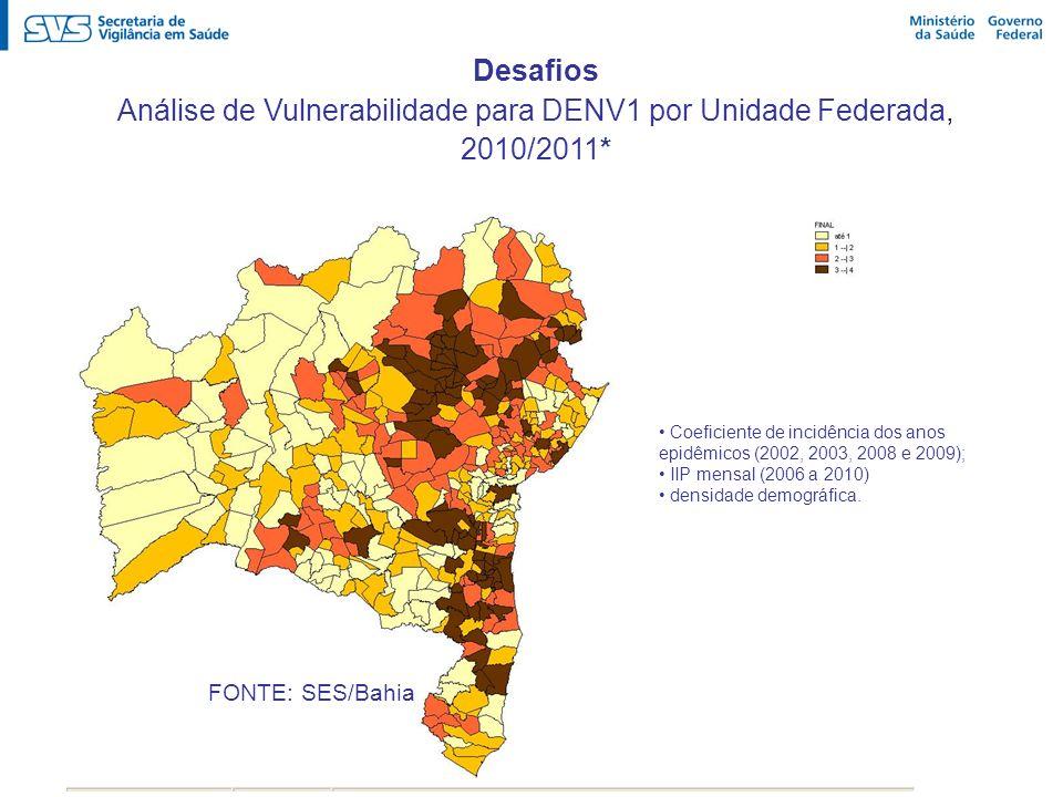 Desafios Análise de Vulnerabilidade para DENV1 por Unidade Federada, 2010/2011* FONTE: SES/Bahia Coeficiente de incidência dos anos epidêmicos (2002,