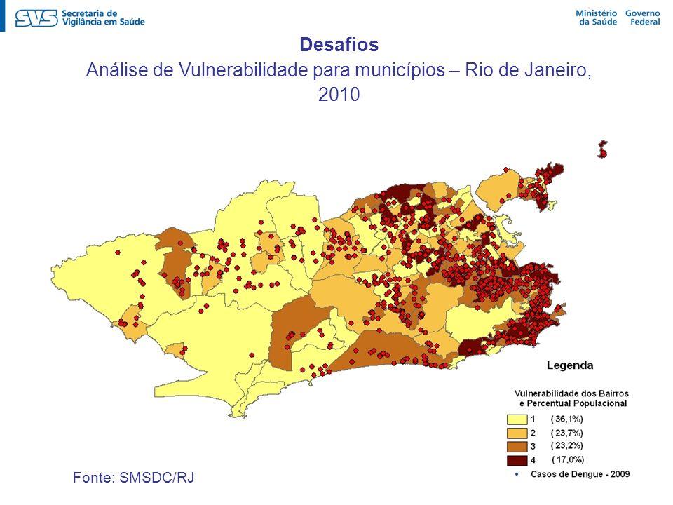 Desafios Análise de Vulnerabilidade para municípios – Rio de Janeiro, 2010 Fonte: SMSDC/RJ