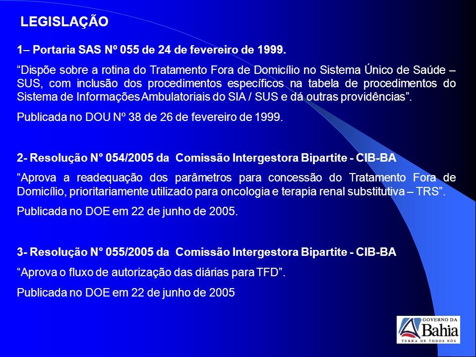 LEGISLAÇÃO 1– Portaria SAS Nº 055 de 24 de fevereiro de 1999. Dispõe sobre a rotina do Tratamento Fora de Domicílio no Sistema Único de Saúde – SUS, c