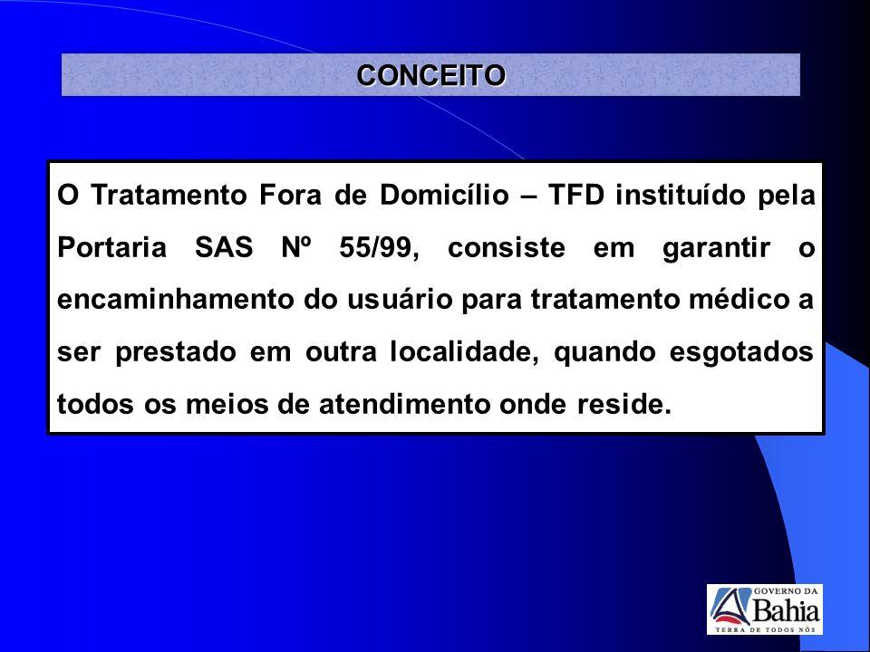 O Tratamento Fora de Domicílio – TFD instituído pela Portaria SAS Nº 55/99, consiste em garantir o encaminhamento do usuário para tratamento médico a ser prestado em outra localidade, quando esgotados todos os meios de atendimento onde reside.