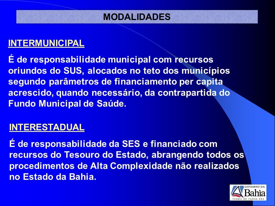 MODALIDADES INTERMUNICIPAL É de responsabilidade municipal com recursos oriundos do SUS, alocados no teto dos municípios segundo parâmetros de financi