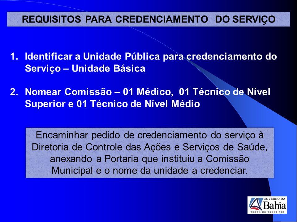 REQUISITOS PARA CREDENCIAMENTO DO SERVIÇO 1.Identificar a Unidade Pública para credenciamento do Serviço – Unidade Básica 2.Nomear Comissão – 01 Médic