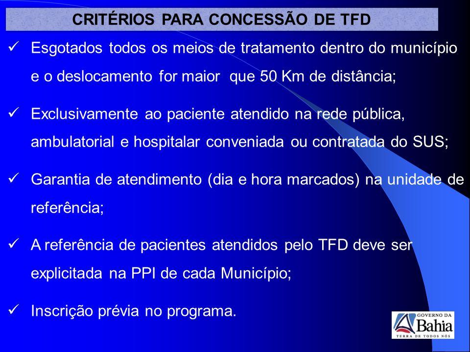 CRITÉRIOS PARA CONCESSÃO DE TFD Esgotados todos os meios de tratamento dentro do município e o deslocamento for maior que 50 Km de distância; Exclusiv