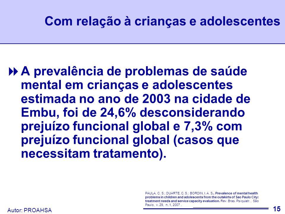 Autor: PROAHSA 16 Os dados a seguir foram divididos de acordo com os eixos do Observatório da Saúde.