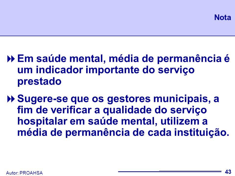 Autor: PROAHSA 44 Capacidade Instalada Esse eixo tem como objetivo conhecer a oferta de serviços e a distribuição da infra-estrutura em Saúde Mental da Região Metropolitana de São Paulo – RMSP.