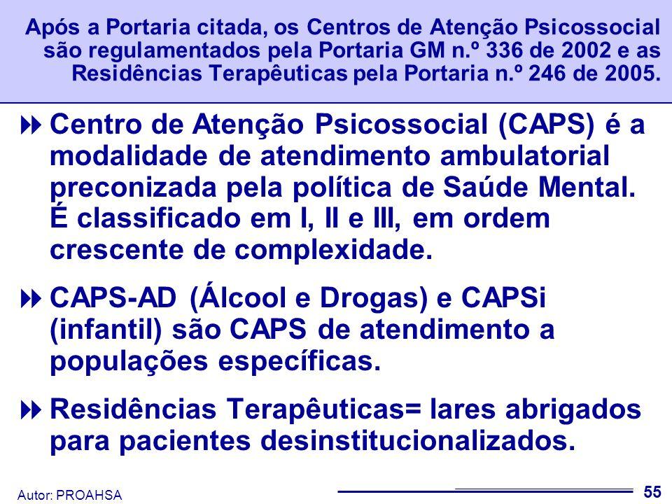 Autor: PROAHSA 56 Para demonstrar a produção ambulatorial, utilizou-se os seguintes procedimentos da tabela SUS: Consulta em Psiquiatria (0701230) Aplicação Teste Para Psicodiagnóstico (0702104) Terapias em Grupo (0702105) Terapias Individuais (0702106) Atendimento Oficina Terapêutica Transtorno Mental (1915107 - 1915108) Abordagem Cognitivo Comportamental para Fumante (1916101) Tratamento Medicamentoso ao Fumante (1916201-1916202-1916203-1916204-1916205) Acompanhamento Criança e Adolescente com Transtornos Mentais (3804204-3804205 - 3804206) Acompanhamento Paciente Dependente Álcool e Drogas (3804207- 3804208-3804209) Acompanhamento Paciente Demanda Cuidados Saúde Mental (3804210) Acompanhamento Paciente Residência Terapêutica Saúde Mental (3804101).