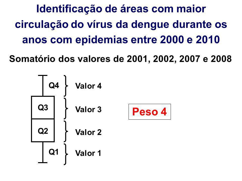 Identificação de áreas com maior circulação do vírus da dengue durante os anos com epidemias entre 2000 e 2010 Q2 Q3 Q4 Q1 Valor 1 Valor 2 Valor 3 Val