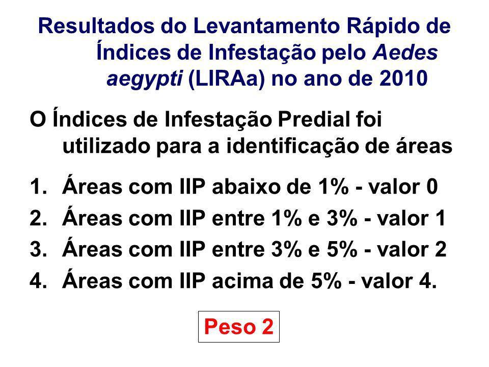 Resultados do Levantamento Rápido de Índices de Infestação pelo Aedes aegypti (LIRAa) no ano de 2010 O Índices de Infestação Predial foi utilizado par
