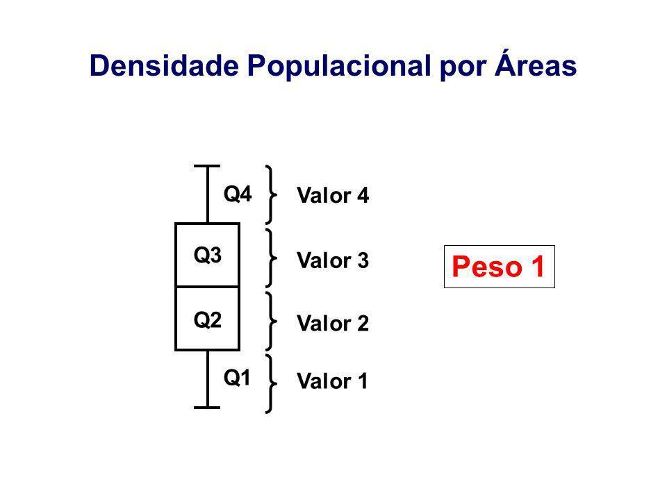 Densidade Populacional por Áreas Q2 Q3 Q4 Q1 Valor 1 Valor 2 Valor 3 Valor 4 Peso 1