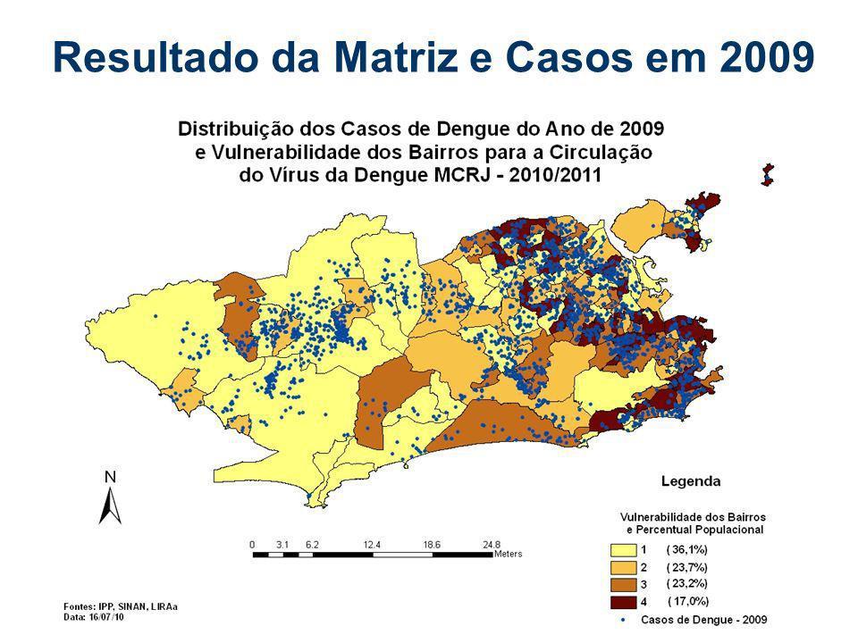 Resultado da Matriz e Casos em 2009