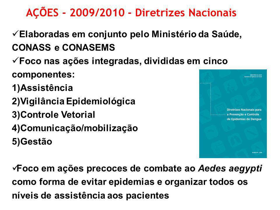 Elaboradas em conjunto pelo Ministério da Saúde, CONASS e CONASEMS Foco nas ações integradas, divididas em cinco componentes: 1)Assistência 2)Vigilânc