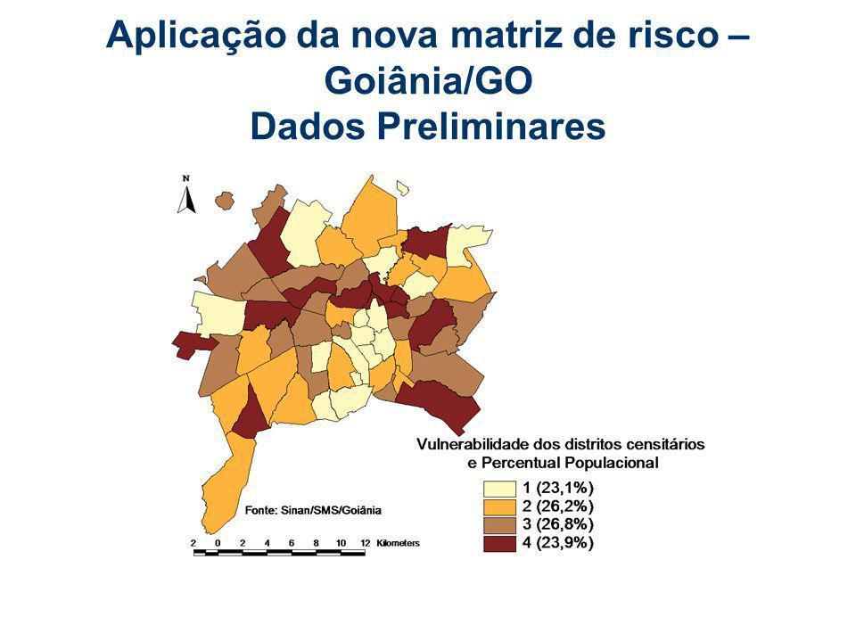 Aplicação da nova matriz de risco – Goiânia/GO Dados Preliminares