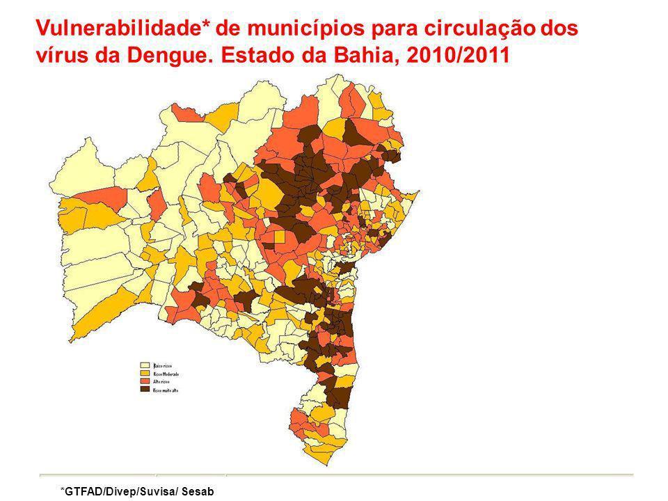 Vulnerabilidade* de municípios para circulação dos vírus da Dengue. Estado da Bahia, 2010/2011 *GTFAD/Divep/Suvisa/ Sesab