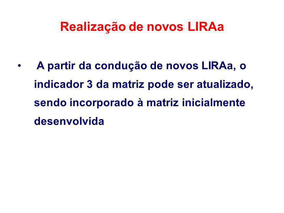 Realização de novos LIRAa A partir da condução de novos LIRAa, o indicador 3 da matriz pode ser atualizado, sendo incorporado à matriz inicialmente de