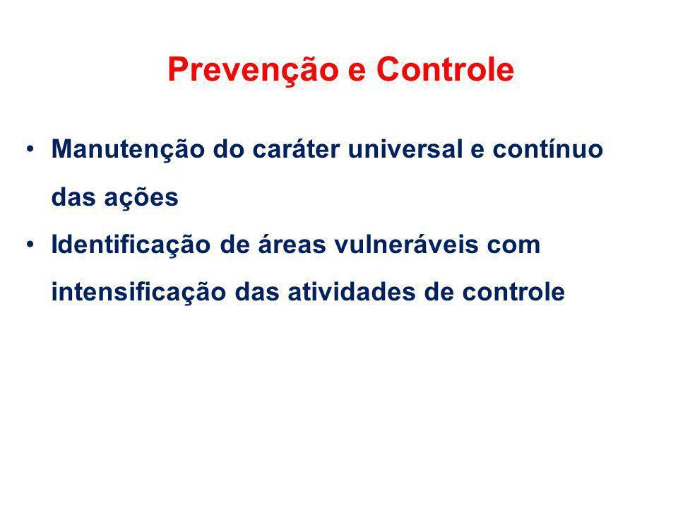 Prevenção e Controle Manutenção do caráter universal e contínuo das ações Identificação de áreas vulneráveis com intensificação das atividades de cont