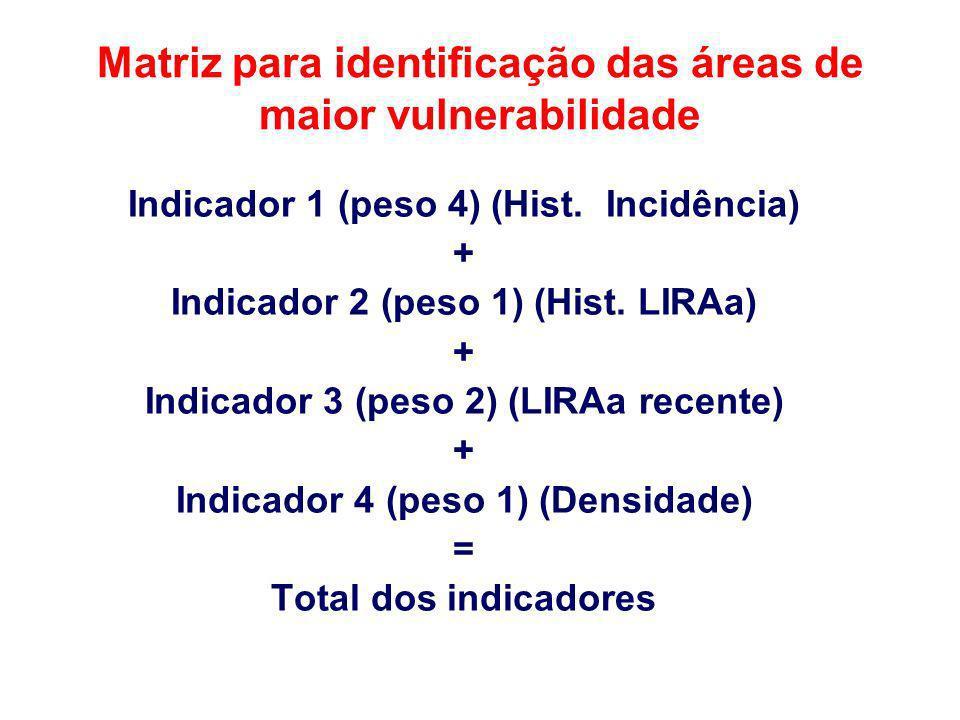 Matriz para identificação das áreas de maior vulnerabilidade Indicador 1 (peso 4) (Hist. Incidência) + Indicador 2 (peso 1) (Hist. LIRAa) + Indicador