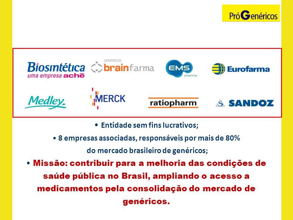 Entidade sem fins lucrativos; 8 empresas associadas, responsáveis por mais de 80% do mercado brasileiro de genéricos; Missão: contribuir para a melhor