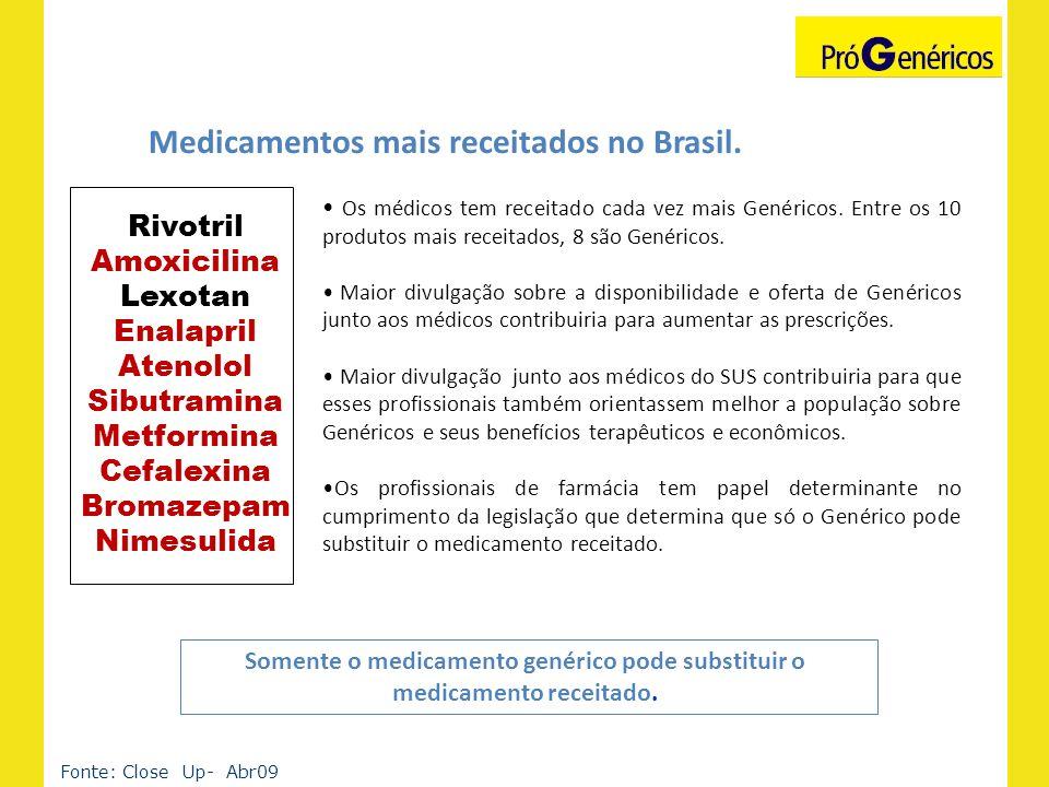 Medicamentos mais receitados no Brasil. Fonte: Close Up- Abr09 Somente o medicamento genérico pode substituir o medicamento receitado. Rivotril Amoxic