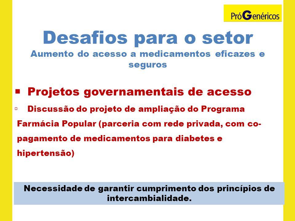Desafios para o setor Aumento do acesso a medicamentos eficazes e seguros Projetos governamentais de acesso Discussão do projeto de ampliação do Progr