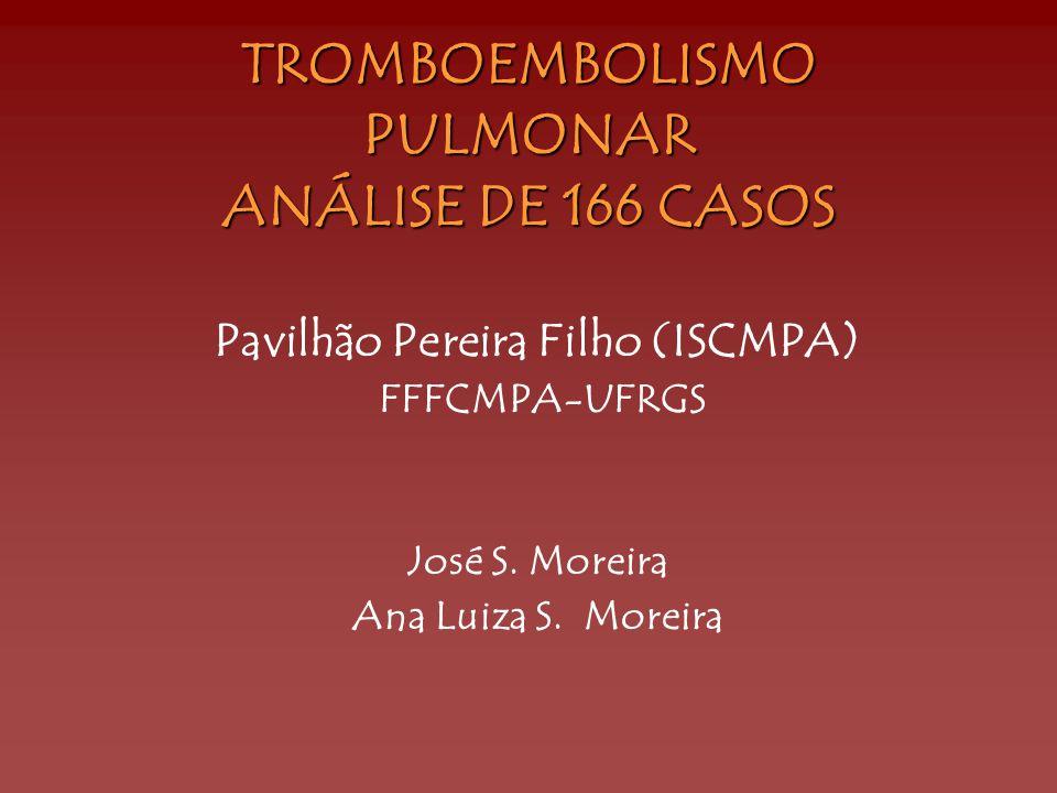 TROMBOEMBOLISMO PULMONAR ANÁLISE DE 166 CASOS Pavilhão Pereira Filho (ISCMPA) FFFCMPA-UFRGS José S. Moreira Ana Luiza S. Moreira