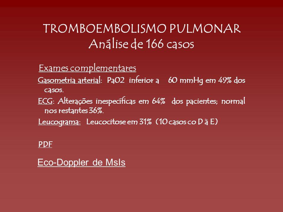 TROMBOEMBOLISMO PULMONAR Análise de 166 casos Exames complementares Gasometria arterial: Pa02 inferior a 60 mmHg em 49% dos casos. ECG: Alterações ine