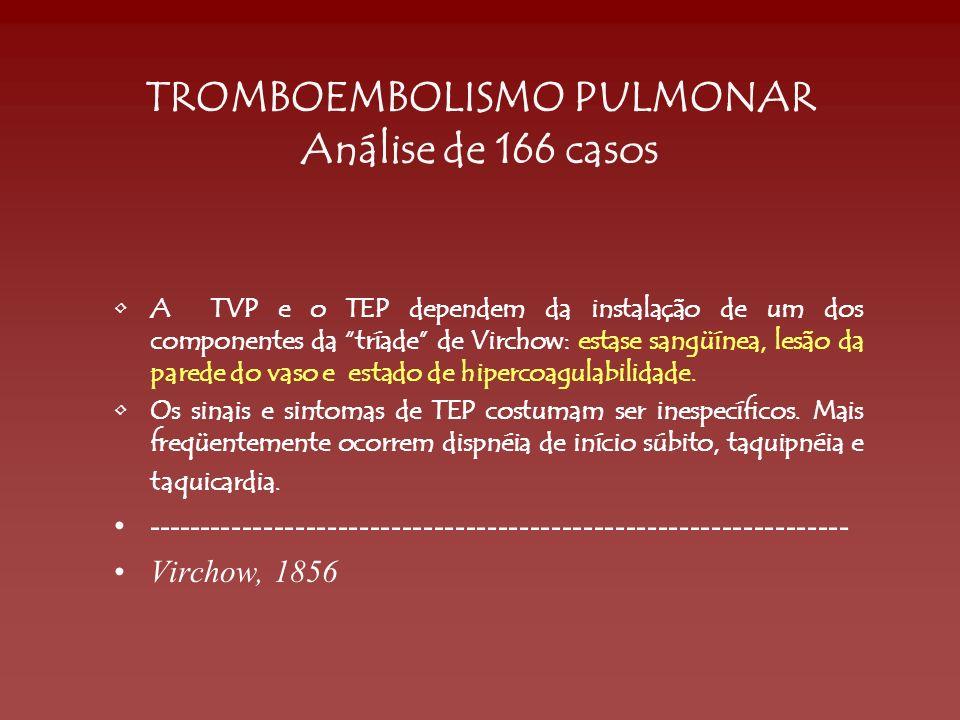 A TVP e o TEP dependem da instalação de um dos componentes da tríade de Virchow: estase sangüínea, lesão da parede do vaso e estado de hipercoagulabil