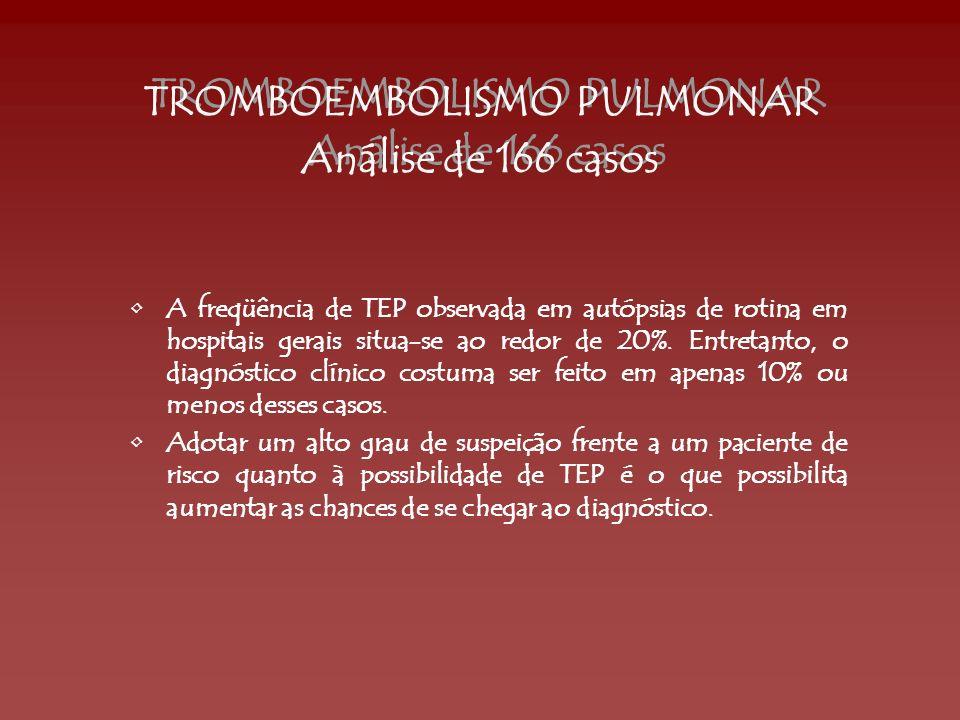 TROMBOEMBOLISMO PULMONAR Análise de 166 casos A freqüência de TEP observada em autópsias de rotina em hospitais gerais situa-se ao redor de 20%. Entre