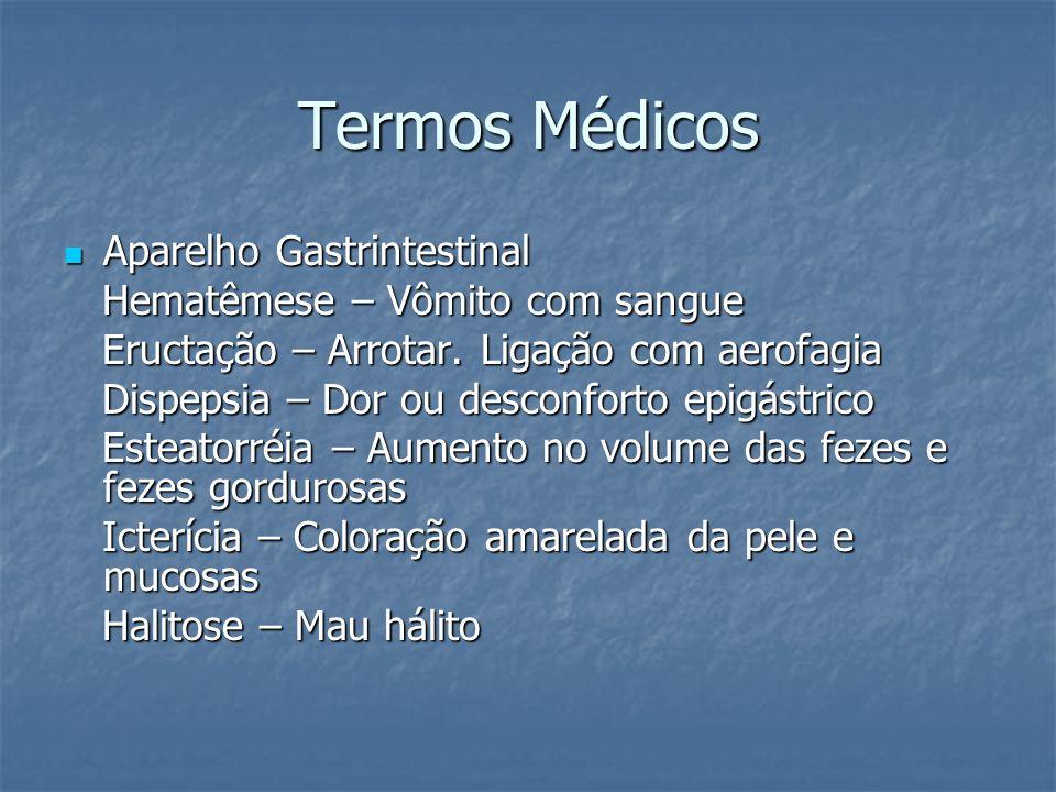 Termos Médicos Aparelho Gastrintestinal Aparelho Gastrintestinal Hematêmese – Vômito com sangue Hematêmese – Vômito com sangue Eructação – Arrotar. Li