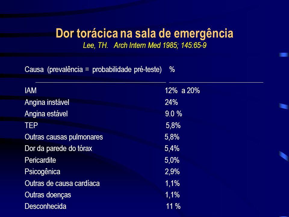 Dor torácica na sala de emergência Lee, TH. Arch Intern Med 1985; 145:65-9 Causa (prevalência = probabilidade pré-teste) % ___________________________