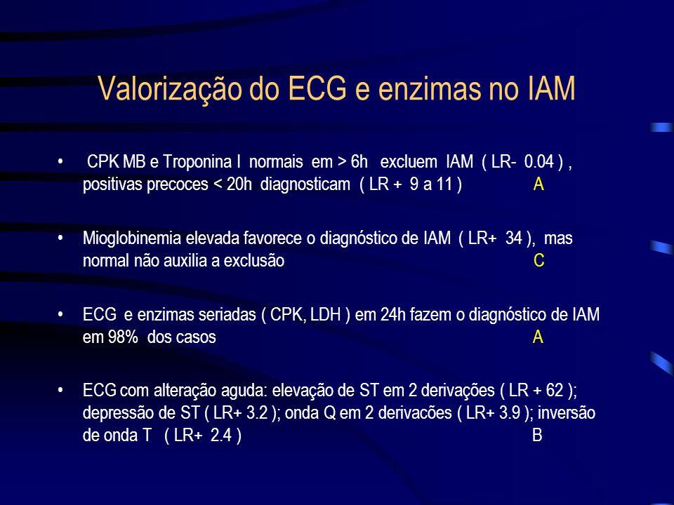 Valorização do ECG e enzimas no IAM CPK MB e Troponina I normais em > 6h excluem IAM ( LR- 0.04 ), positivas precoces < 20h diagnosticam ( LR + 9 a 11