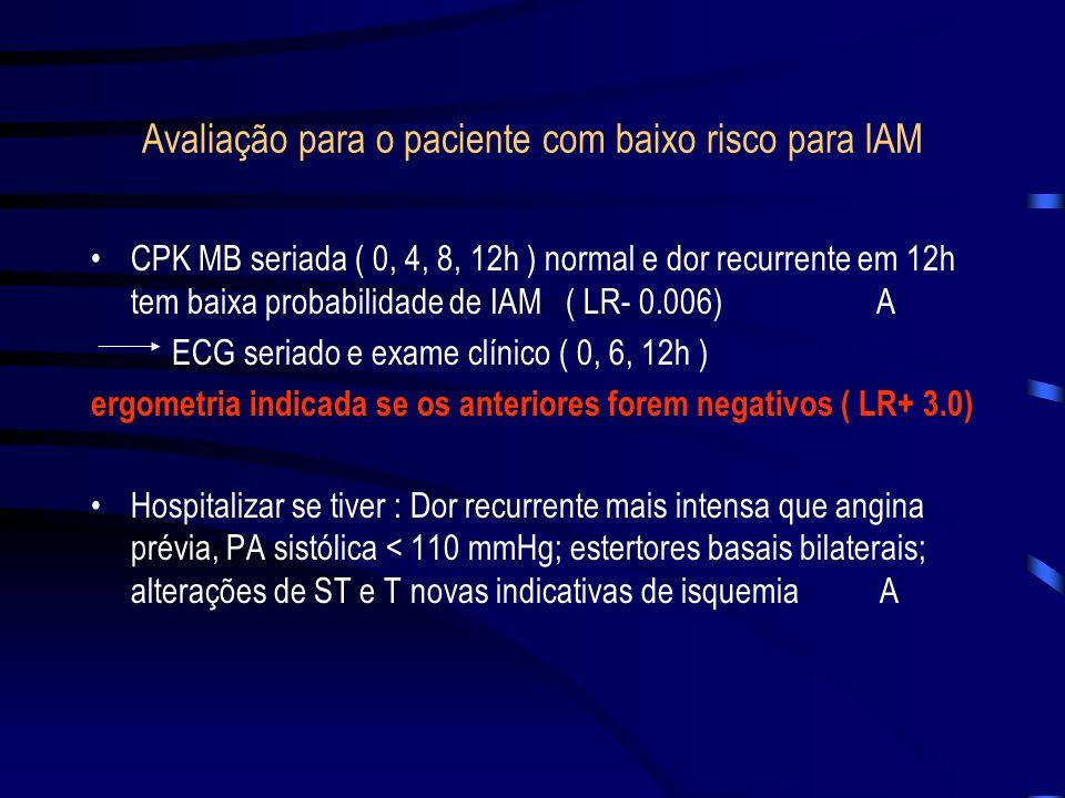 Avaliação para o paciente com baixo risco para IAM CPK MB seriada ( 0, 4, 8, 12h ) normal e dor recurrente em 12h tem baixa probabilidade de IAM ( LR-