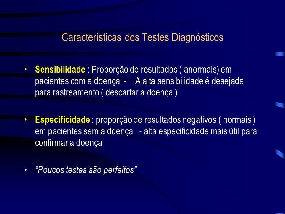 Características dos Testes Diagnósticos Sensibilidade : Proporção de resultados ( anormais) em pacientes com a doença - A alta sensibilidade é desejad