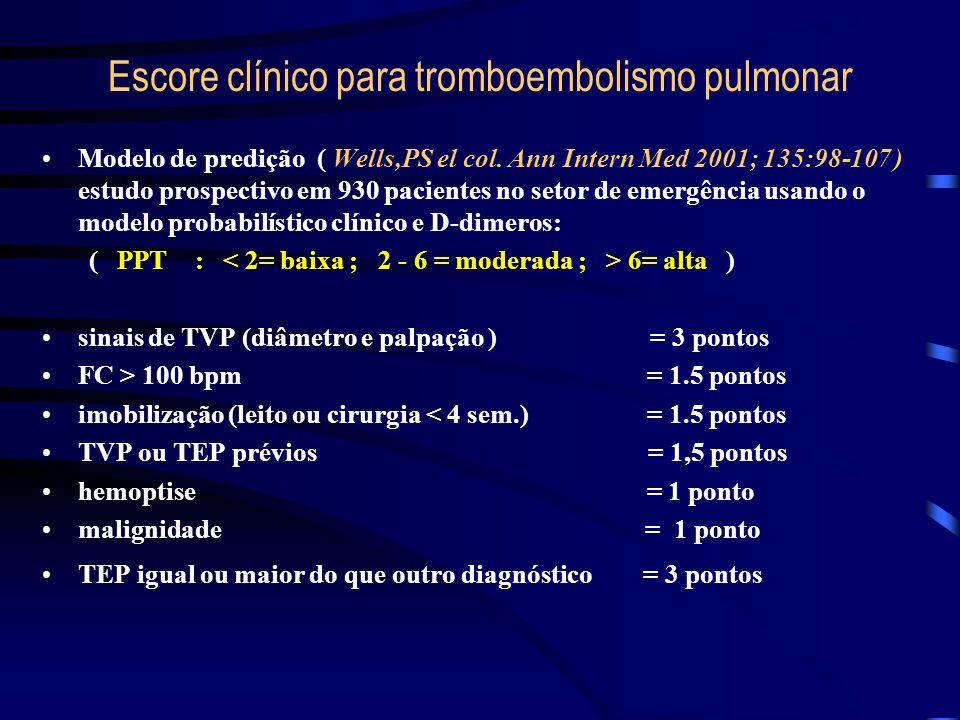 Escore clínico para tromboembolismo pulmonar Modelo de predição ( Wells,PS el col. Ann Intern Med 2001; 135:98-107 ) estudo prospectivo em 930 pacient