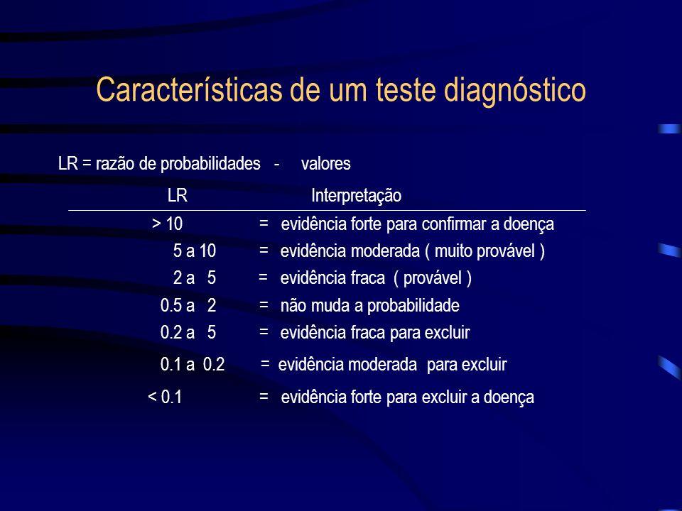 Características de um teste diagnóstico LR = razão de probabilidades - valores LR Interpretação > 10 = evidência forte para confirmar a doença 5 a 10
