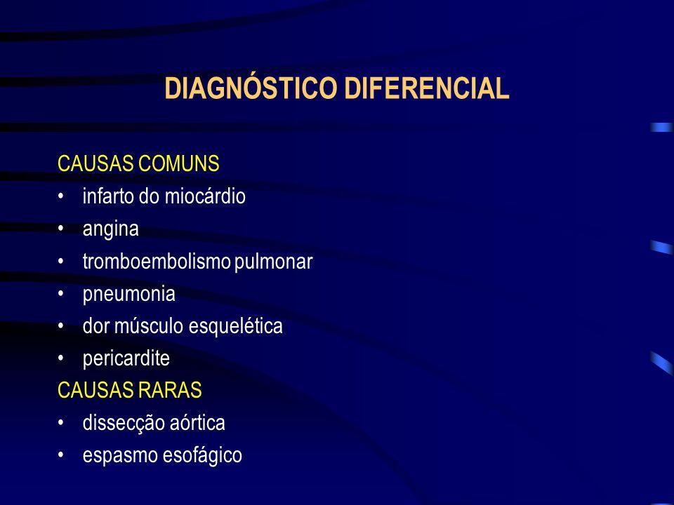 DIAGNÓSTICO DIFERENCIAL CAUSAS COMUNS infarto do miocárdio angina tromboembolismo pulmonar pneumonia dor músculo esquelética pericardite CAUSAS RARAS